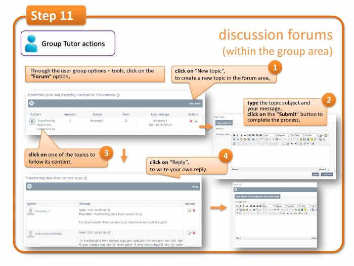 Step 11: discussion forums (within the group area)