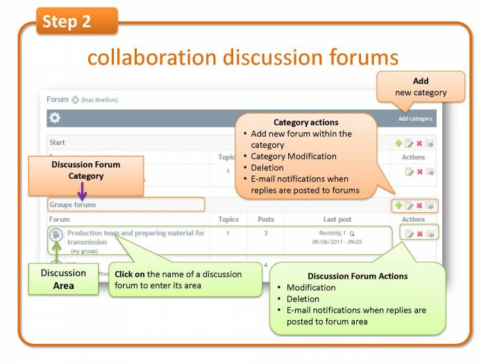 Step 2: collaboration discussion forums