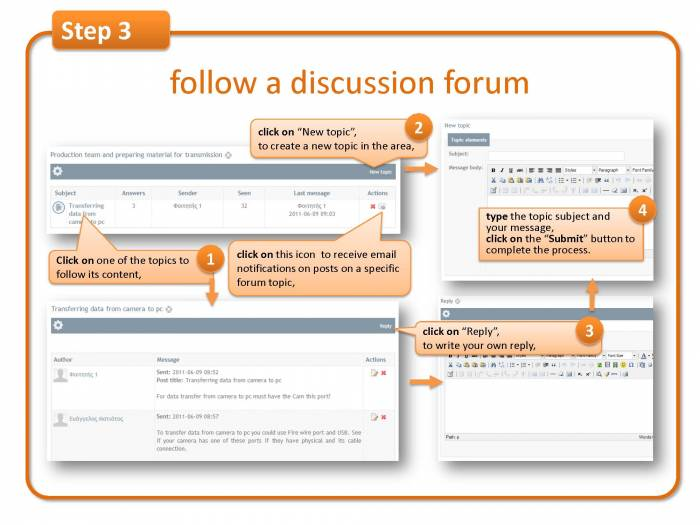 Step 3: follow a discussion forum