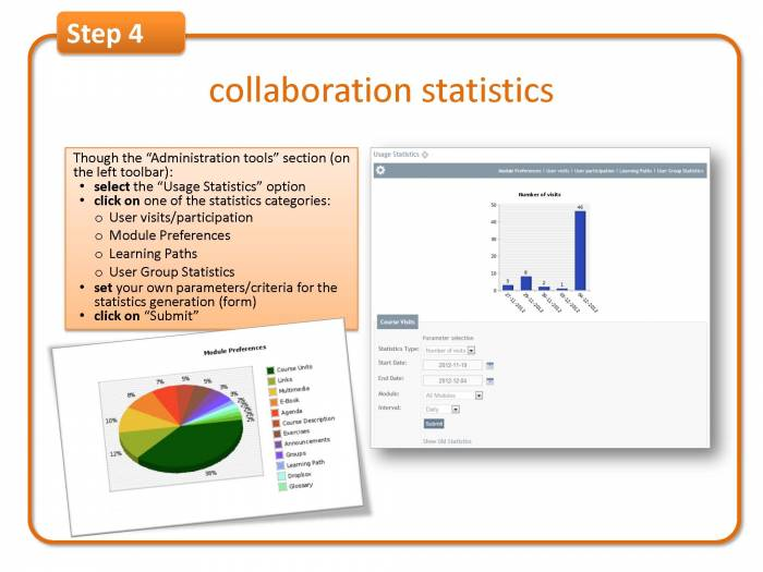 Step 4:collaboration statistics
